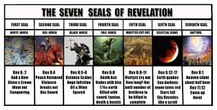 Preview of The Seven Seals