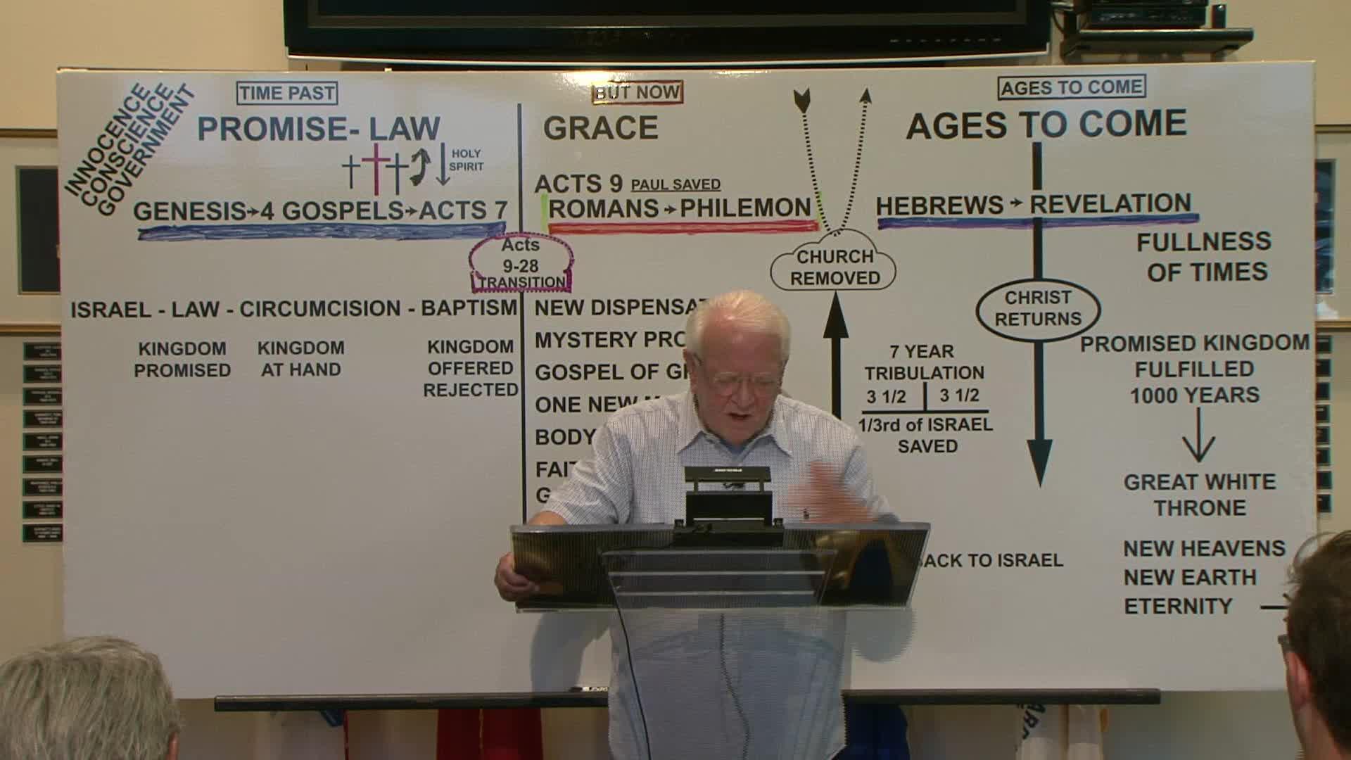 Revelation 1: 1-11