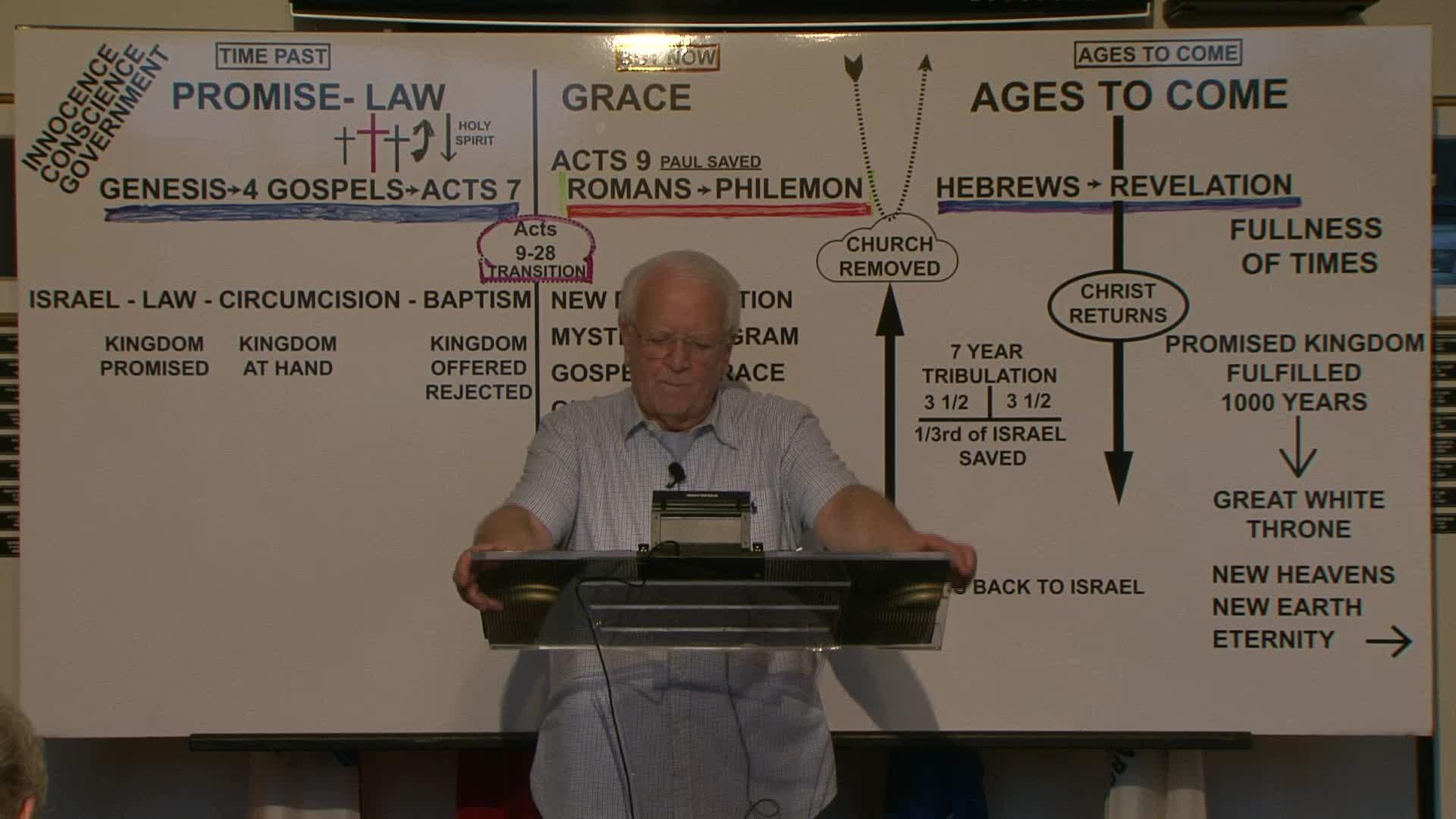 8-18-21 Revelation 2: 8-11
