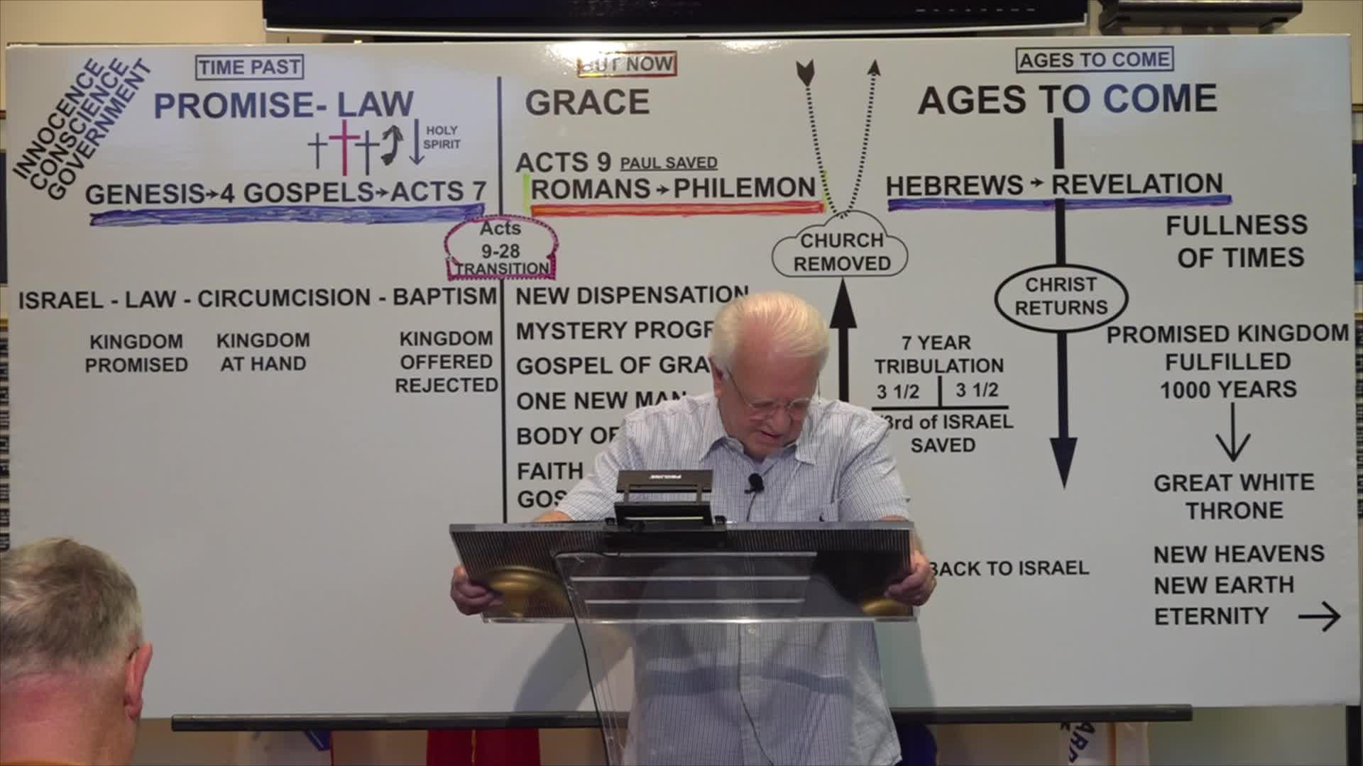 8-25-21 Revelation 2: 12-17